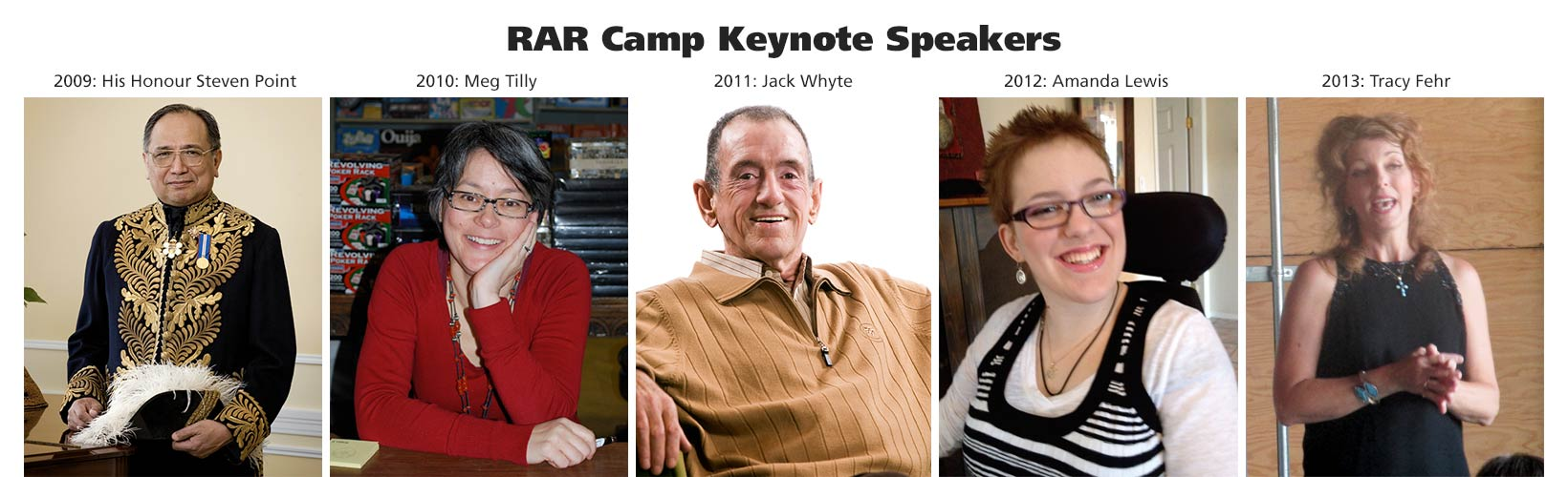 RAR Camp Keynote Speakers